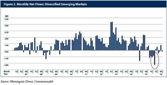 global_diversification_2.jpg