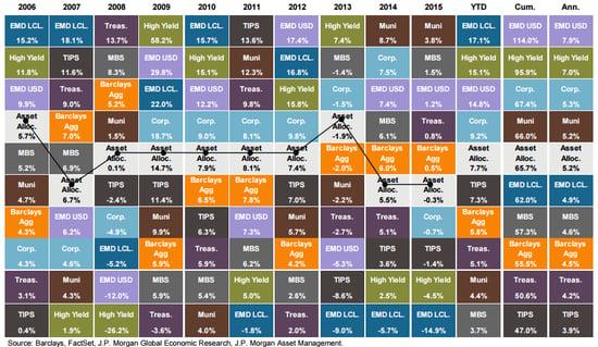 global_diversification_4.jpg.png