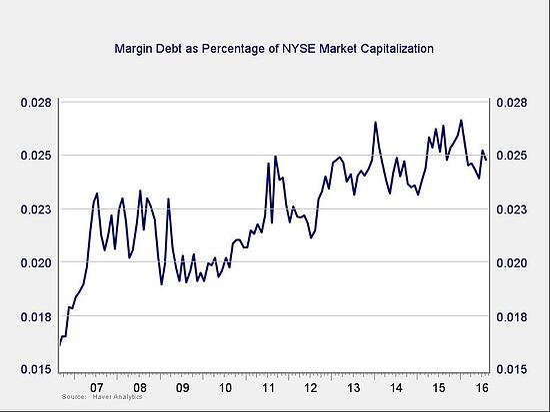 market_risk_3-7.jpg