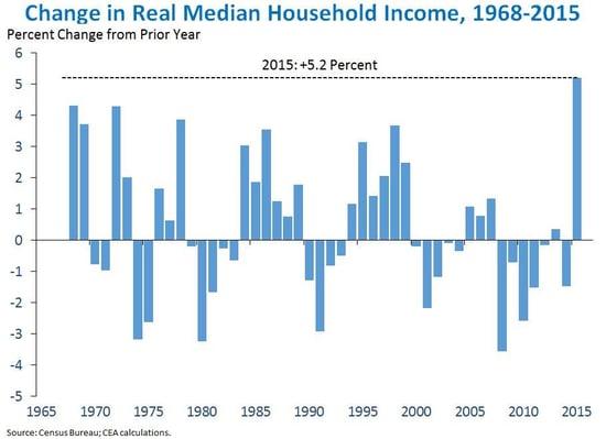 median_income_1.jpg