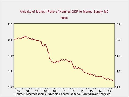 money_velocity_2.jpg