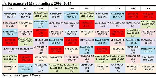 performance_chart.jpg