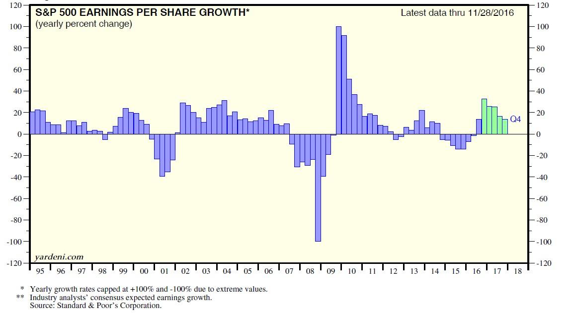 stock market bounce.jpg