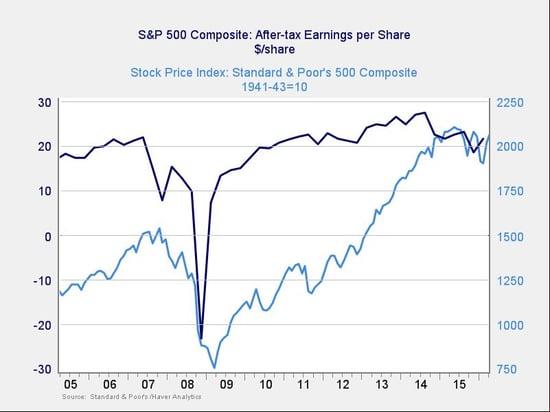 stock_returns.jpg