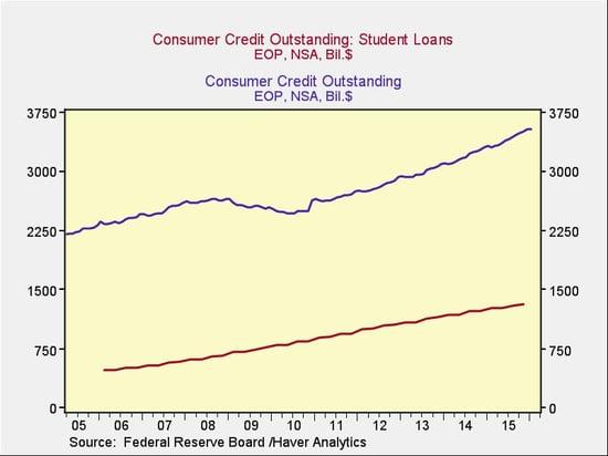 student_loan_problem_1.jpg