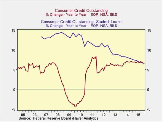 student_loan_problem_2.jpg