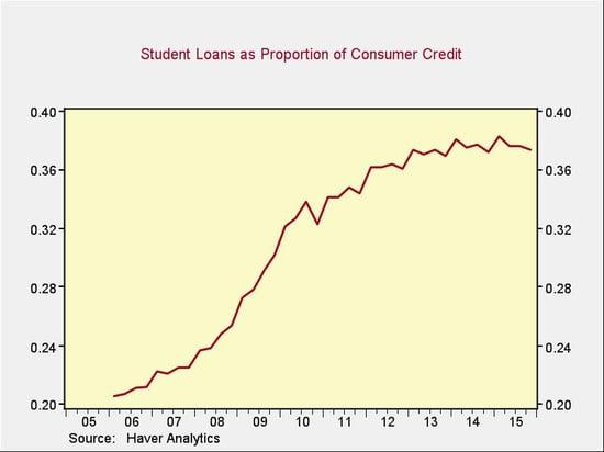 student_loan_problem_3.jpg