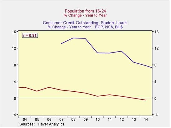student_loan_problem_4.jpg