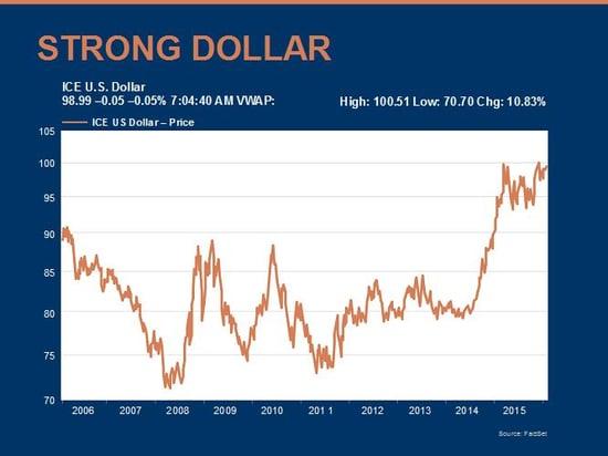 the_dollar.jpg