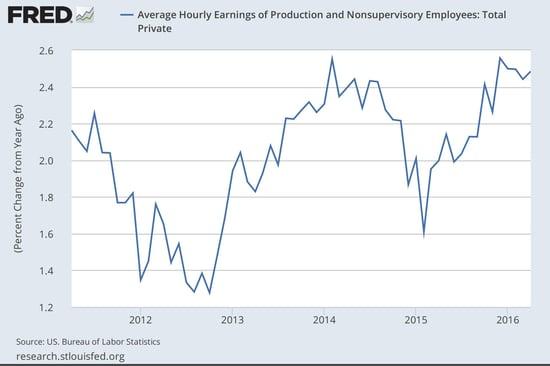 wage_growth_1-1.jpg