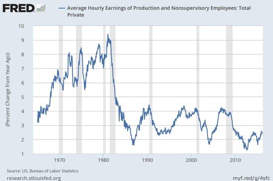 wage_growth_1.jpg