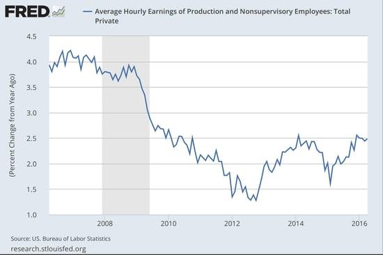 wage_growth_2-1.jpg