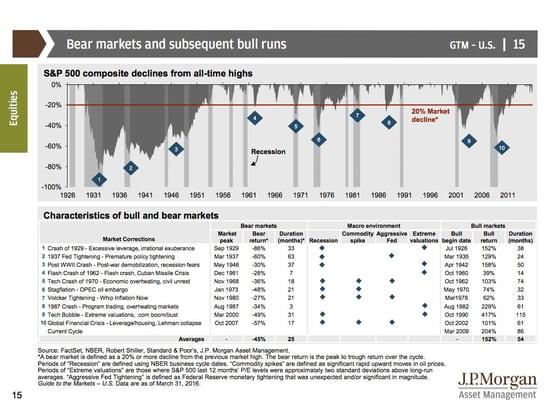 bear_market.jpg