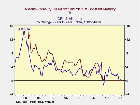 interest_rates_2.jpg