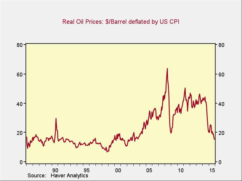 oil_prices_1.jpg
