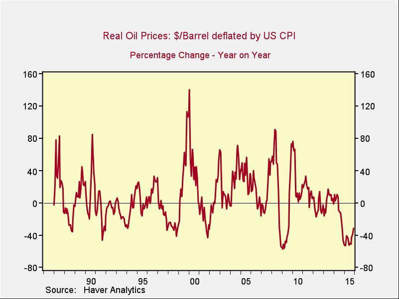 oil_prices_2.jpg