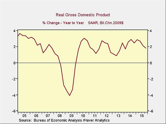 GDP_report__2.jpg