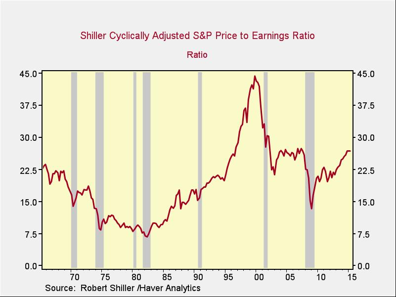 market_valuations