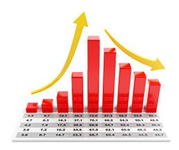 market downturn