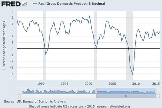 GDP_3