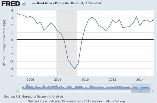 GDP_2