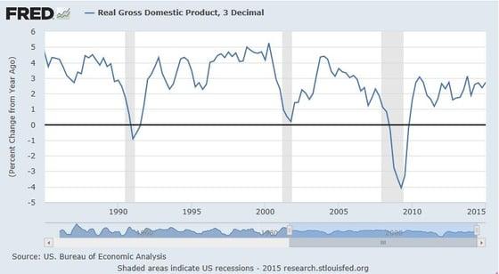 U.S._Economy_3