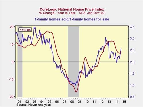 housing_market_2