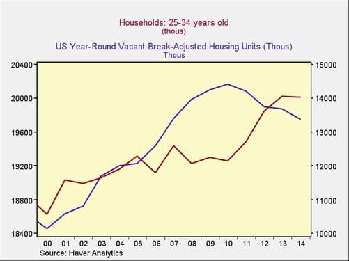housing_market_4