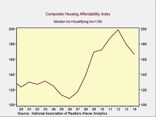 housing_market_5