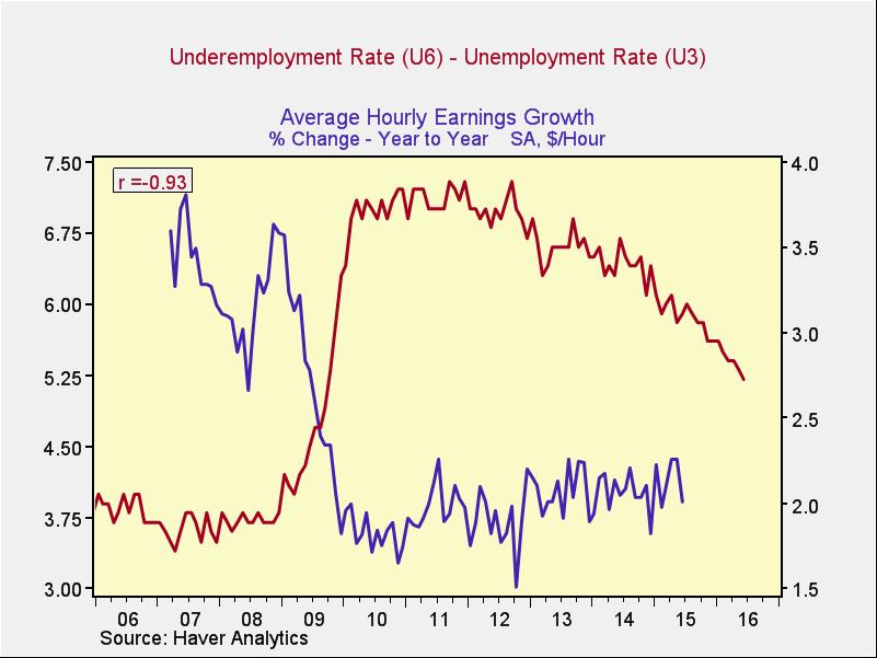 wage_growth_4
