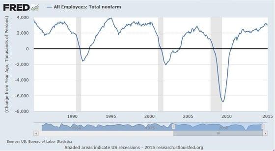 U.S._Economy
