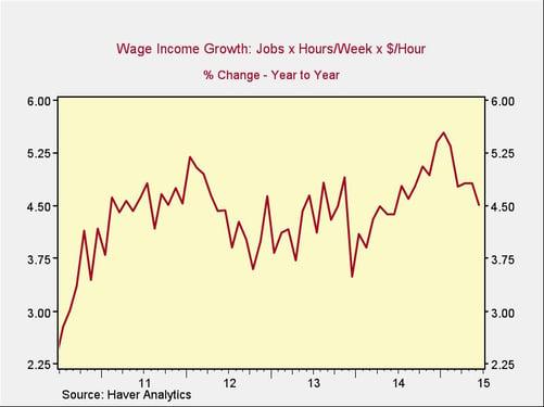 U.S._economic_growth_2
