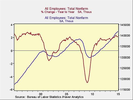 employment_1-1