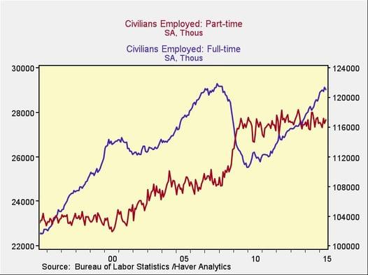 employment_2