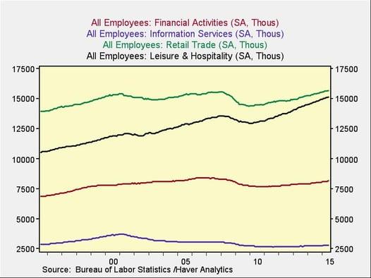 employment_4
