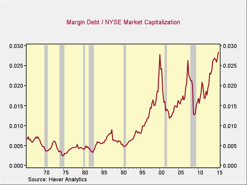 market_valuations_2