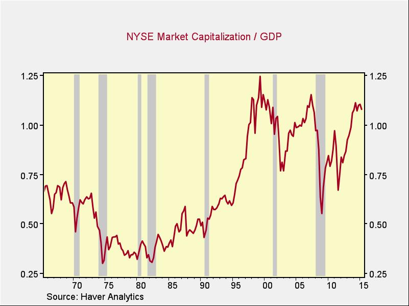 market_valuations_3