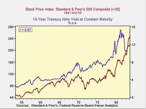 rising_rates_1-1