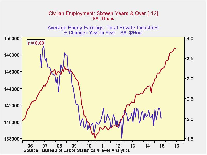wage_growth_2